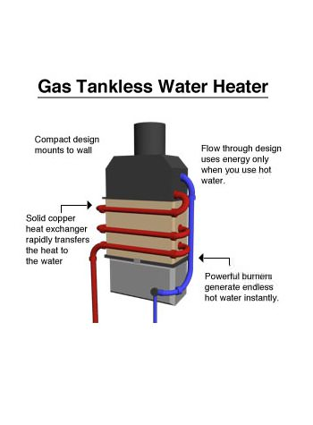 tankless water heater in Pekin, Illinois